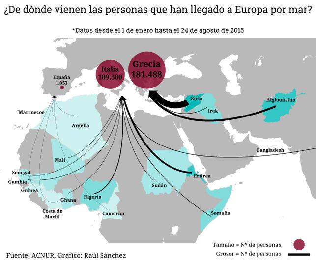 Resultado de imagen de No hay respuestas sencillas al problema de los refugiados y la inmigración