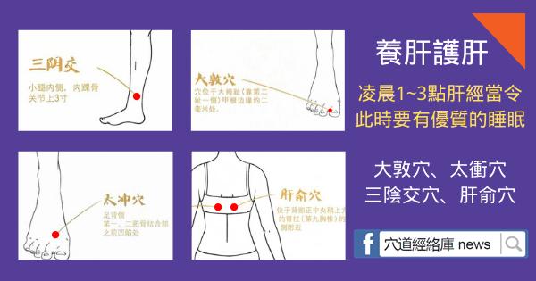 養肝護肝很簡單,常按穴位可保肝疏肝解鬱少得病!(解毒器官)
