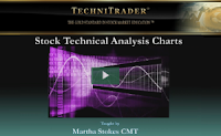 stock technical analysis charts webinar- technitrader