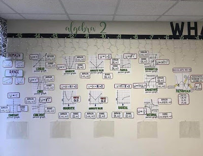 Instagrammer @ffalaknaazz parent graphs on an Algebra 2 word wall