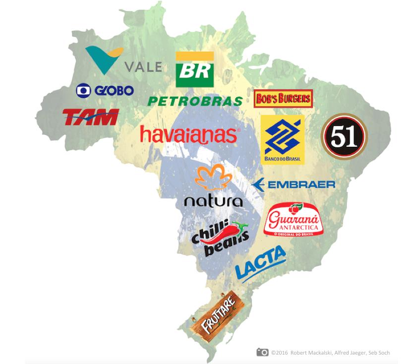 banco do brasil mac 2020