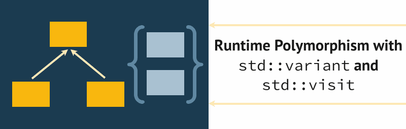 std::variant and std::visit polymorphism