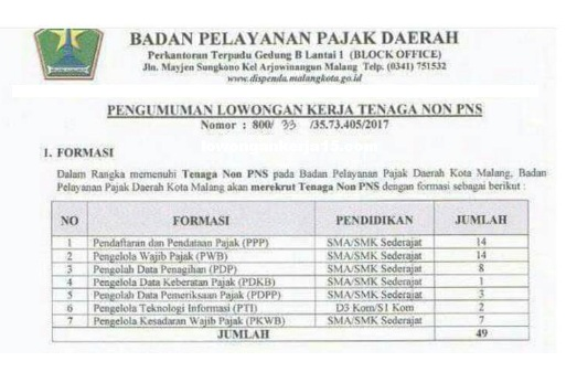 Lowongan Kerja Non PNS Badan Pelayanan Pajak Daerah, Lowongan dispenda Tingkat SMA SMK sederajat
