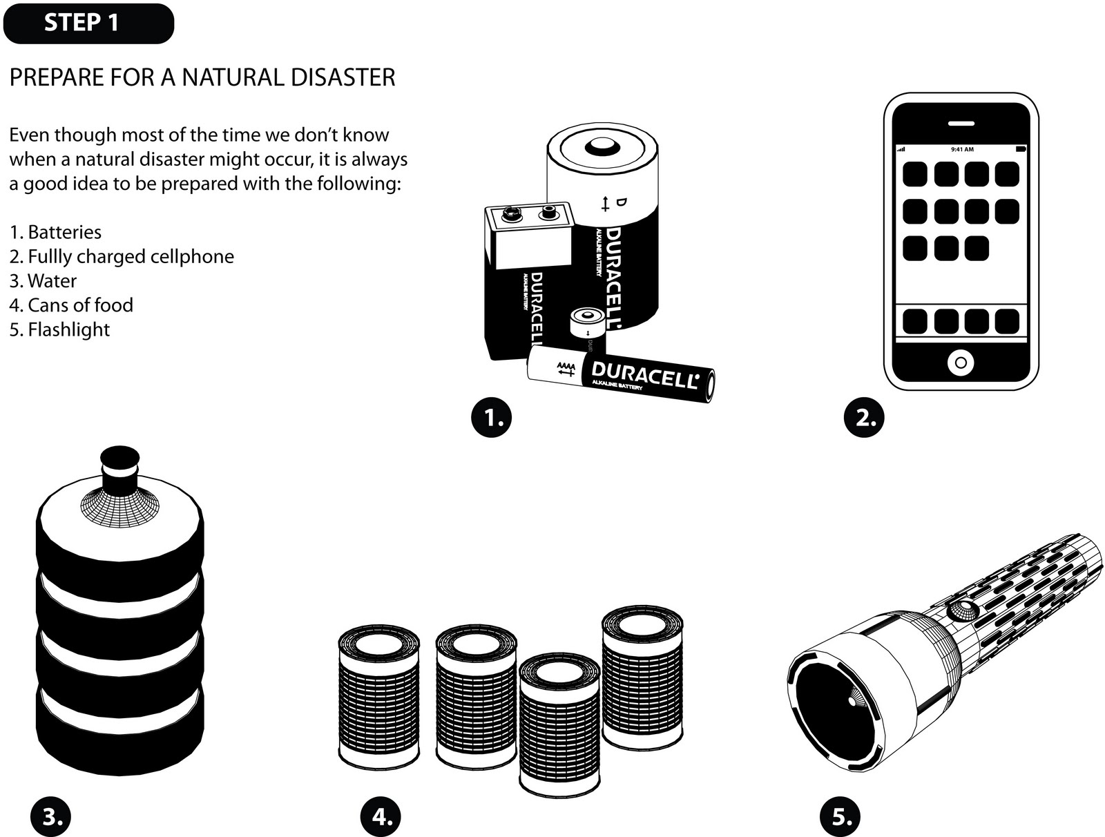 Learn By Diagram Learn How To Prepare For A Hurricane Irene
