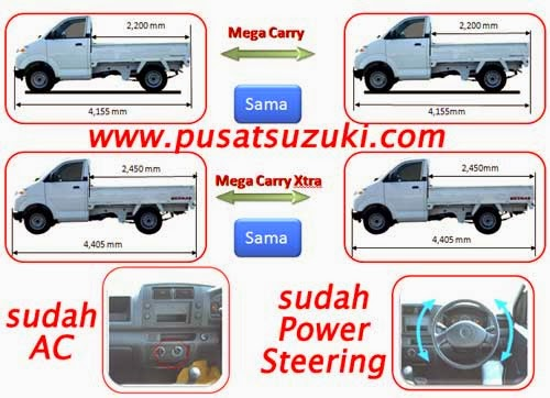 megacarry power steering ac box semarang