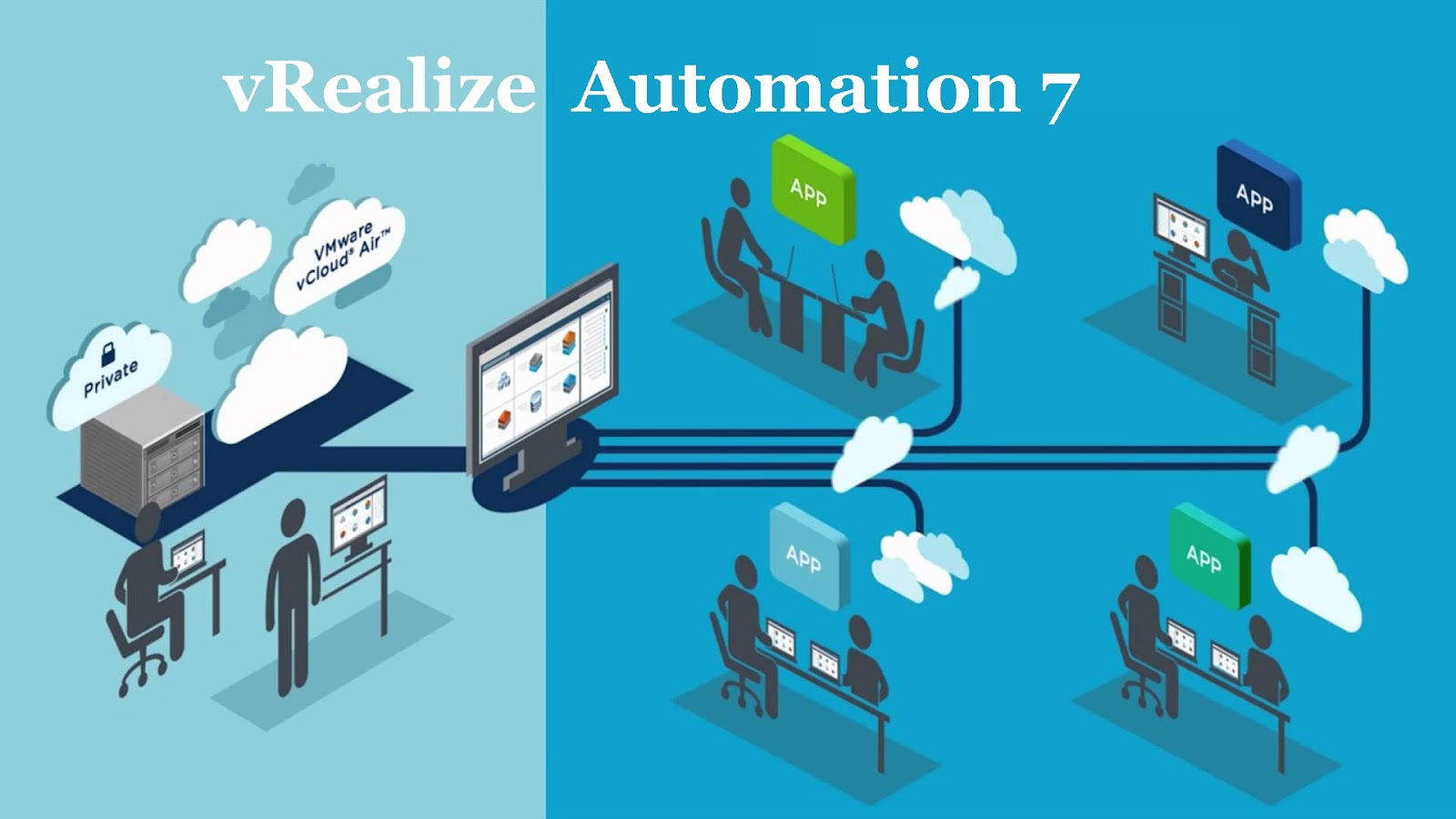 VMware vRealize Automation 7 Configuration - TECHSUPPORT