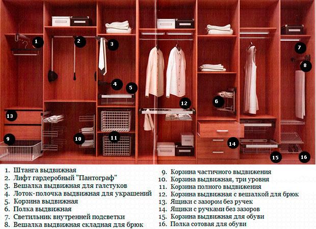 Шкаф купе на заказ от производителя в Москве и Московской области