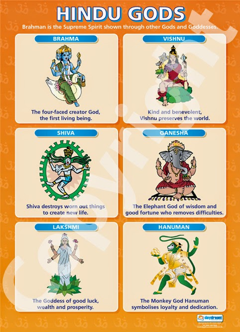 Hindu Gods and Other Ancient Gods