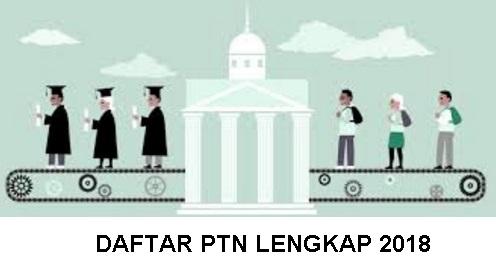 Daftar PTN di Indonesia Lengkap 2018 (PTN+Politeknik)