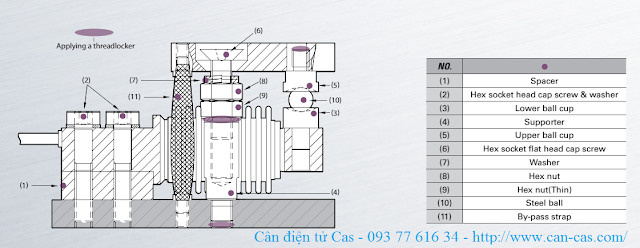 Lắp đặt Loadcell HBS