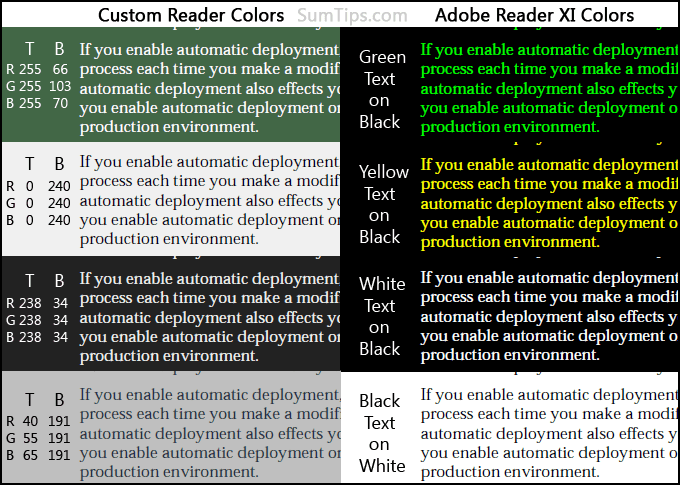 You Can Easily Change Both Text And Page Color Of A PDF Document While Reading Without Making Permanent Changes On The Itself