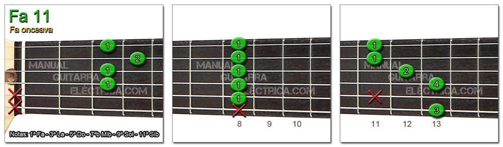 Acordes Guitarra Fa Onceava - F 11