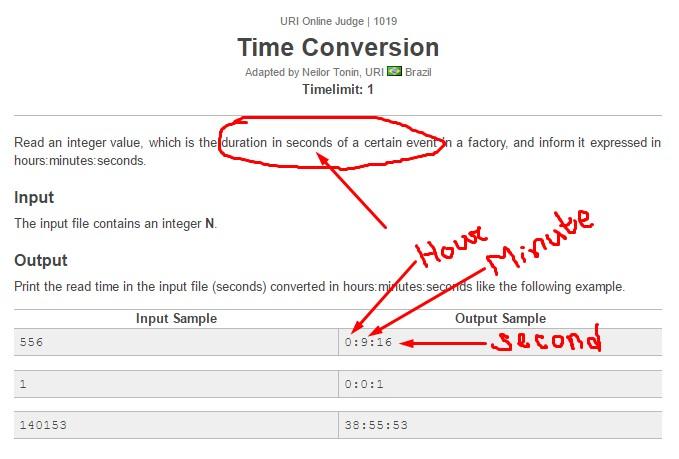 URI Online Judge Solution 1019 Time Conversion - URI 1019 Solution in C, C++, Java, Python and C#