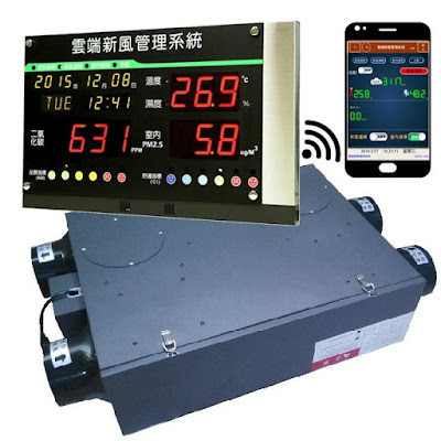 降低室內細懸浮微細(PM2.5)濃度-新風熱交換機- 新風熱交換器-IAQ 室內空氣品質偵測--IAQ 室內空氣品質監測-IAQ 室內空氣品質檢測-IAQ 室內空氣品質管理-IAQ 室內空氣品質改善-改善室內空氣品質 IAQ
