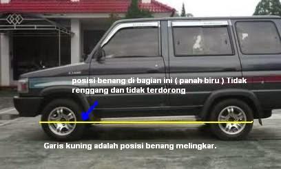 Cara spooring mobil menggunakan benang
