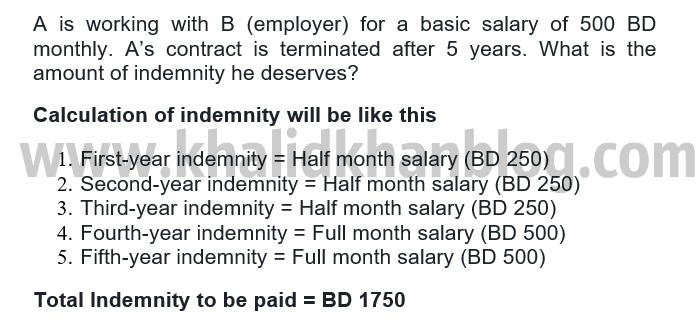 Indemnity in Bahrain: On Basic Pay or Gross Pay