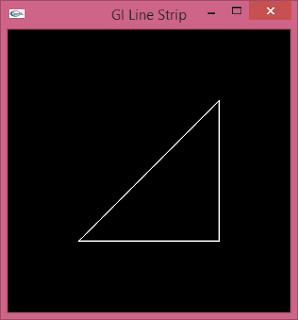 gl_line_loop