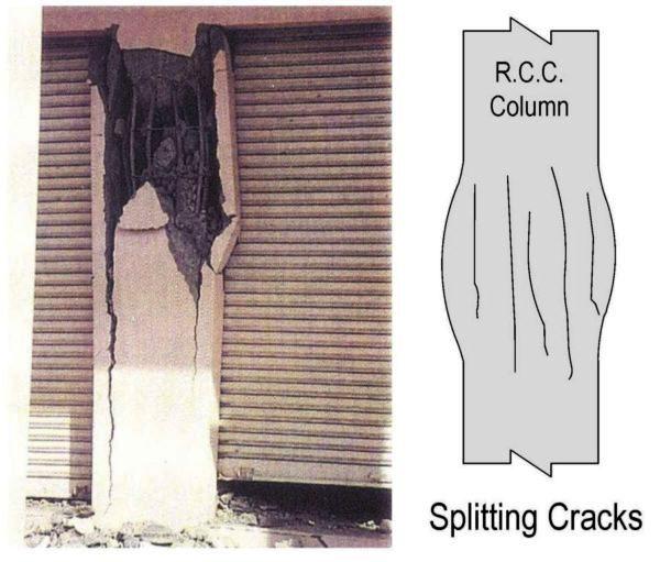 3. Retak Pecah (Splitting Crack)