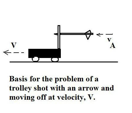 Brane Space: Solutions for Mechanics, Pt. 7