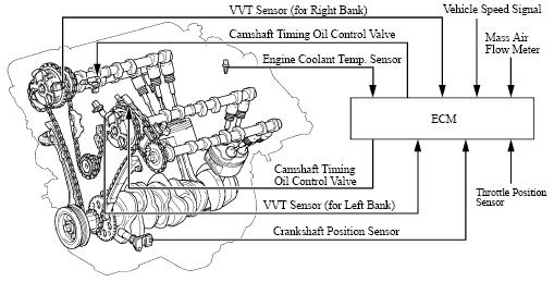 Scheme Electrice 171 Scheme Electrice Circuit Diagram