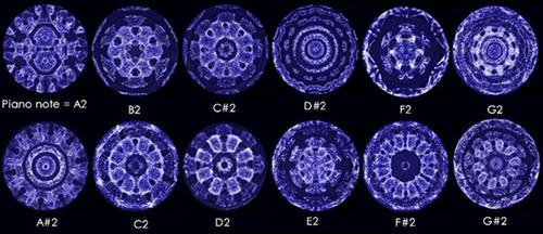 """Résultat de recherche d'images pour """"cymatique"""""""