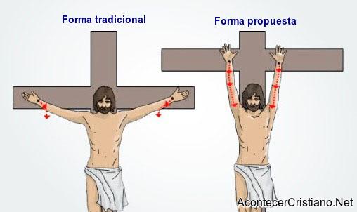 Imagen de cómo Jesús fue crucificado