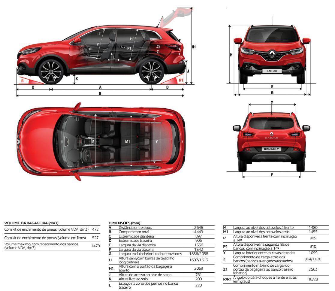 cockpit autom vel conte dos auto apresenta o renault kadjar pre o motor equipamento. Black Bedroom Furniture Sets. Home Design Ideas