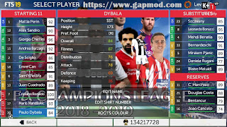 Download FTS19 Mod Uefa Champions League 2018-2019 by Ngo Quy Tai Apk Data Obb