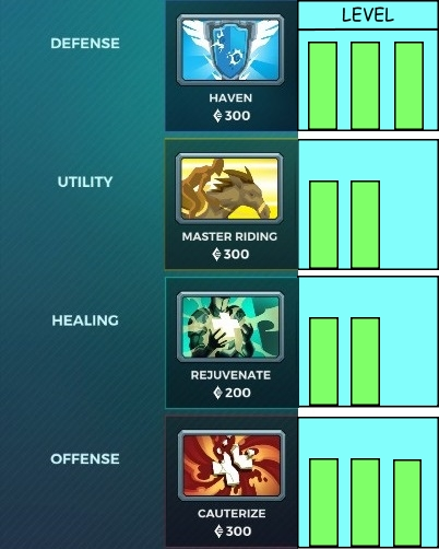 what items to use for barik in paladins