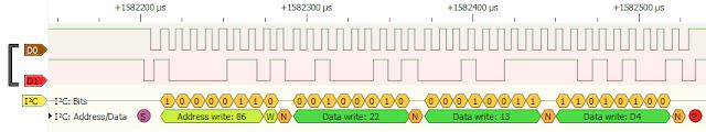 Vizualizare protocol I2C
