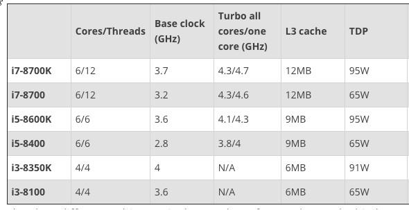 老子]游的電腦空間站(原始): Coffee Lake 黑蘋果(hackintosh) SSDT