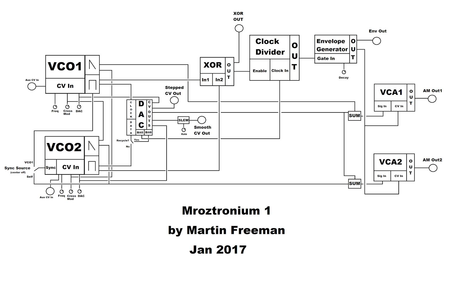 Mroztronium: Mroztronium 1