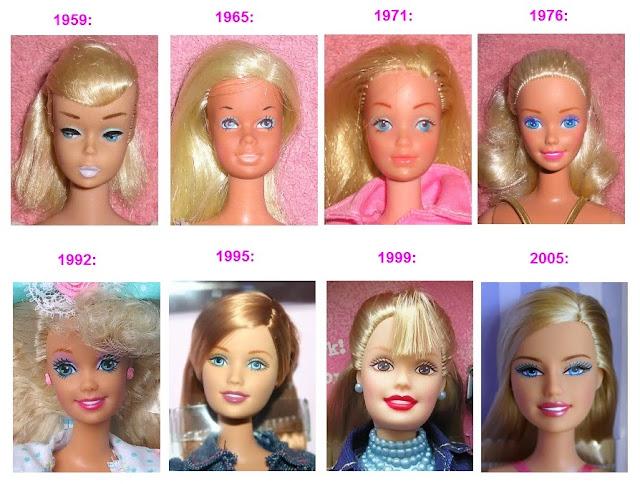 Evolução do Perfil das Bonecas Barbie de 1959 a 2005