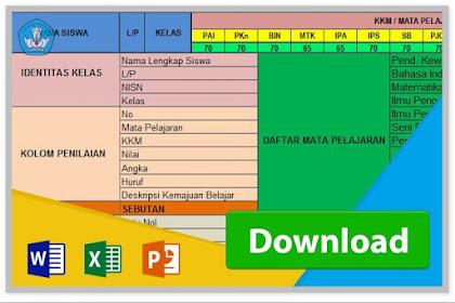 Download Aplikasi Raport SD Versi Terbaru Tahun Pelajaran 2018/2019