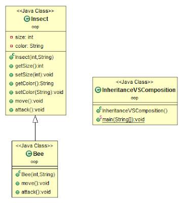 oracle java materials, oracle java certifications