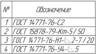 """Таблица сварных швов с объединенными столбцами """"Стандарт"""" и """"Обозначение"""""""