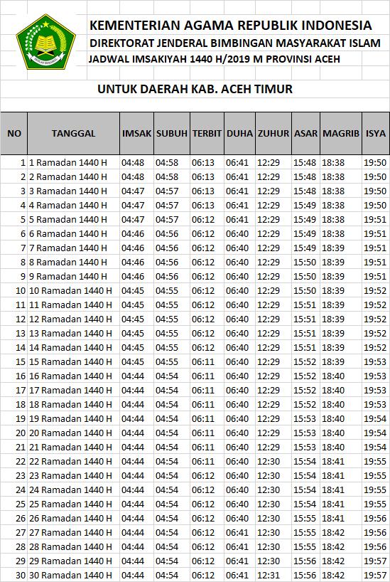 Jadwal Sholat dan Imsakiyah Aceh Timur Kabupaten-Ramadhan 2019-Waktu Maghrib, Waktu Imsak, dan Waktu Shubuh di Wilayah Kabupaten Aceh Timur dan Sekitarnya-Bulan Puasa 2019-1440 Hijriyah.