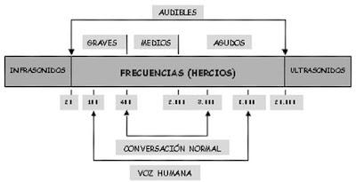 curso-dj-online-funciones-botones-frecuencias