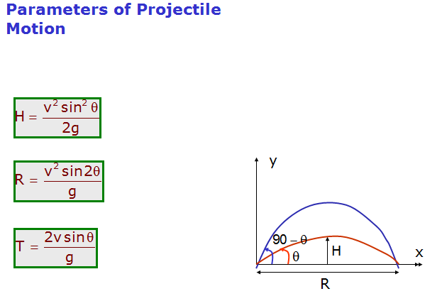 projectile motion,physics 11,notes,projects