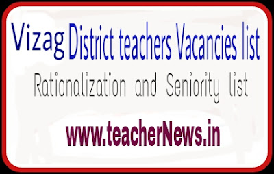 Visakapatnam / Vizag District Teachers Transfers SGT SA LP Vacancies, final Seniority List
