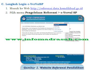 PANDUAN SINGKAT E-VERVAL MASTER SATUAN PENDIDIKAN (E-VerVal SP)