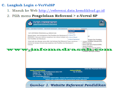 VerVal Master Satuan Pendidikan atau yang selanjutnya biasa disebut dengan e PANDUAN SINGKAT E-VERVAL MASTER SATUAN PENDIDIKAN (E-VerVal SP)