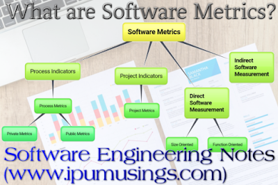 BCA/BTech/MCA Computer Science - Software Engineering - What are Software Metrics? (#ipumusings)