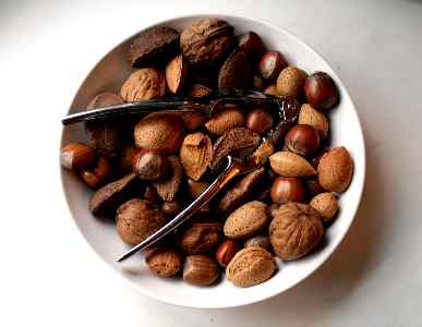 Nuts increase  your weight gain
