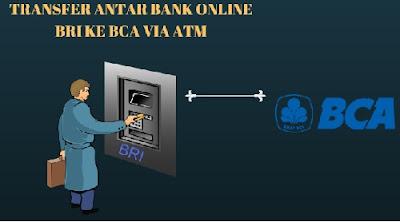 Transfer BRI Ke BCA Via ATM