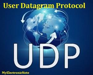 User Datagram Protocol - UDP