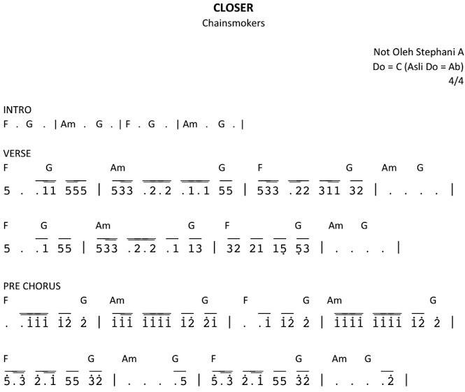 Not Angka Pianika Lagu Closer - Chainsmokers
