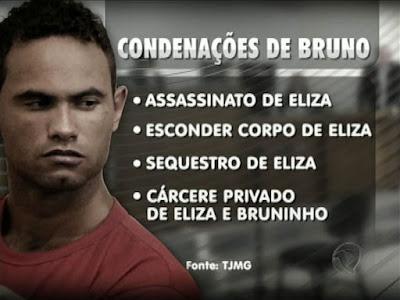 Justiça autoriza o assassino (goleiro) Bruno a dar aulas de futebol fora da cadeia