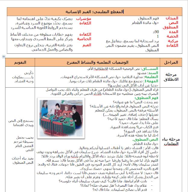 مذكرات السنة الثالثة الجيل الثاني الأسبوع الأول (لغة عربية،رياضيات،تربية إسلامية،تاريخ وجغرافيا)