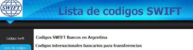 Codigos SWIFT BANCOS DE ARGENTINA